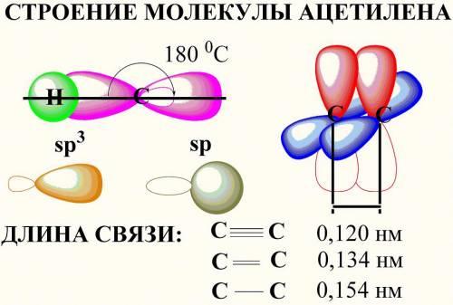 Ацетилен электронное строение молекул фотоальбом